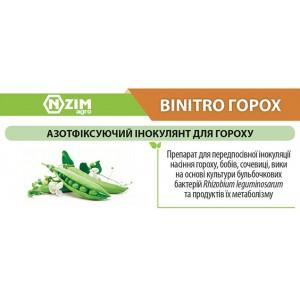 BiNitro ГОРОХ